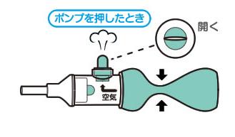 チュチュベビー鼻水キュートルの逆流防止構造